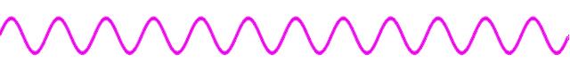 شکل موج