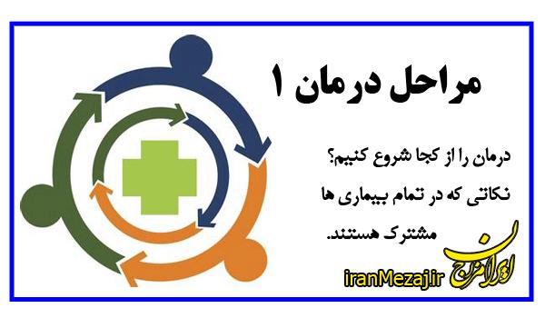 اصول درمان در طب سنتی