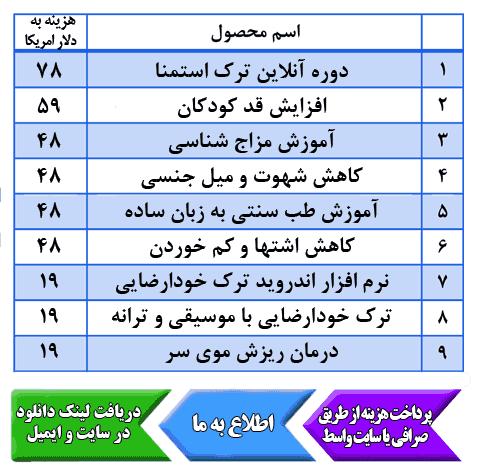 پرداخت ارزی ایرانیان خارج کشور